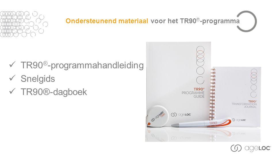 Ondersteunend materiaal voor het TR90 ® -programma TR90 ® -programmahandleiding Snelgids TR90®-dagboek