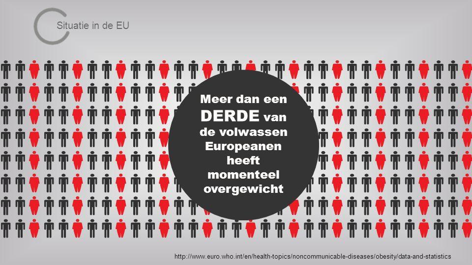 Meer dan een DERDE van de volwassen Europeanen heeft momenteel overgewicht Situatie in de EU http://www.euro.who.int/en/health-topics/noncommunicable-diseases/obesity/data-and-statistics
