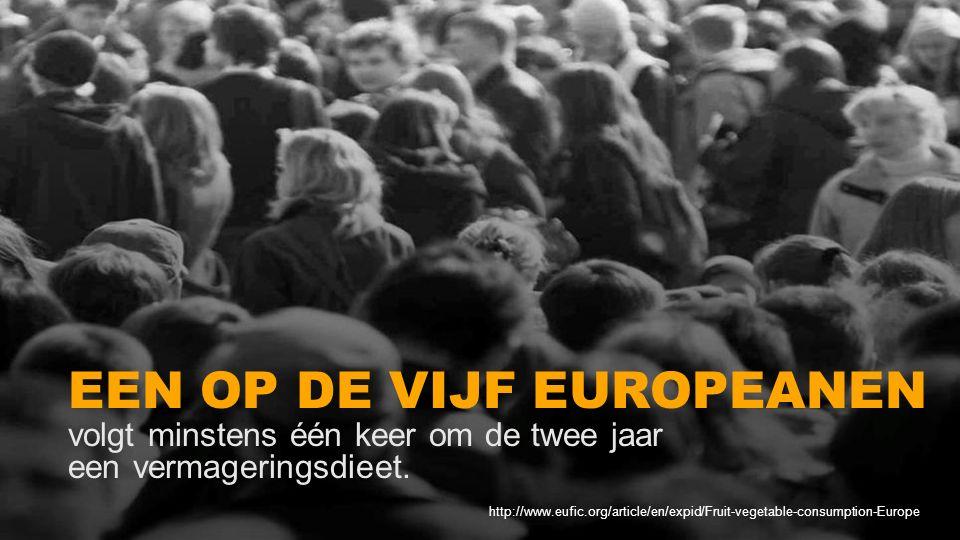EEN OP DE VIJF EUROPEANEN volgt minstens één keer om de twee jaar een vermageringsdieet.