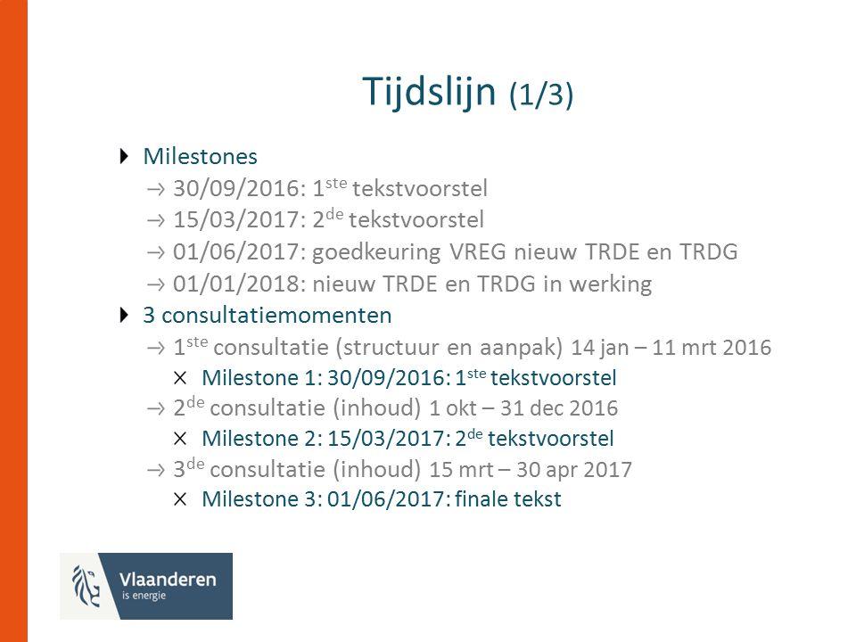 Tijdslijn (1/3) Milestones 30/09/2016: 1 ste tekstvoorstel 15/03/2017: 2 de tekstvoorstel 01/06/2017: goedkeuring VREG nieuw TRDE en TRDG 01/01/2018: nieuw TRDE en TRDG in werking 3 consultatiemomenten 1 ste consultatie (structuur en aanpak) 14 jan – 11 mrt 2016 Milestone 1: 30/09/2016: 1 ste tekstvoorstel 2 de consultatie (inhoud) 1 okt – 31 dec 2016 Milestone 2: 15/03/2017: 2 de tekstvoorstel 3 de consultatie (inhoud) 15 mrt – 30 apr 2017 Milestone 3: 01/06/2017: finale tekst