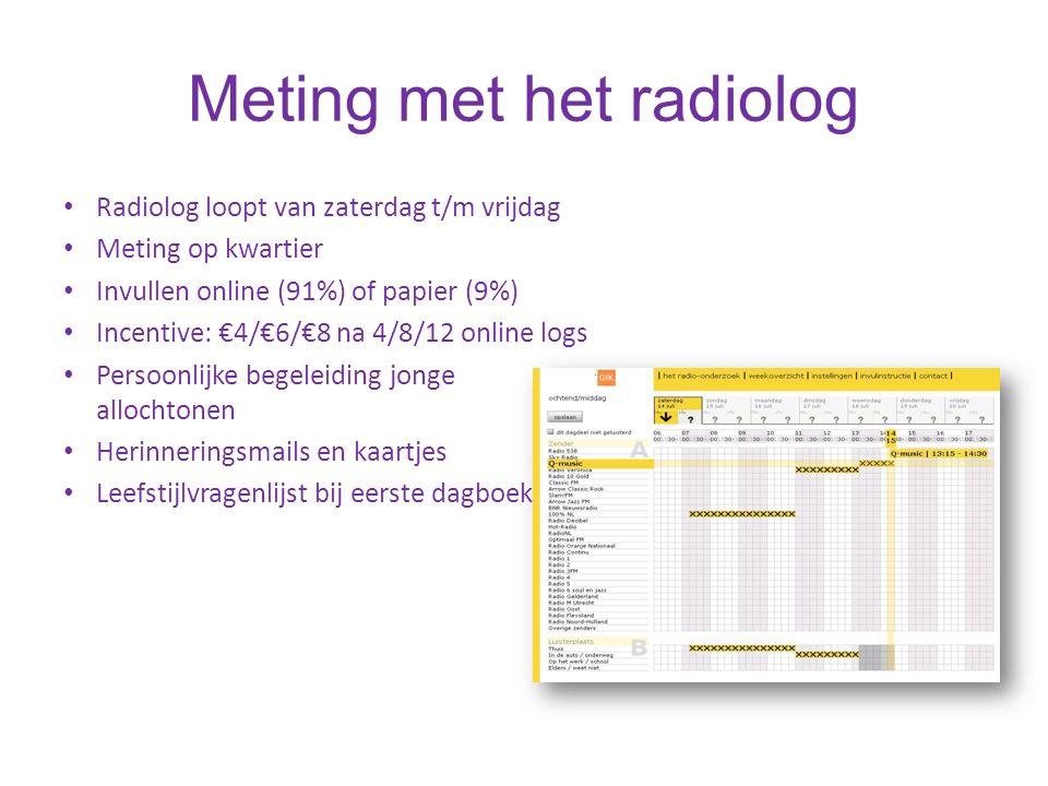 Radiolog loopt van zaterdag t/m vrijdag Meting op kwartier Invullen online (91%) of papier (9%) Incentive: €4/€6/€8 na 4/8/12 online logs Persoonlijke