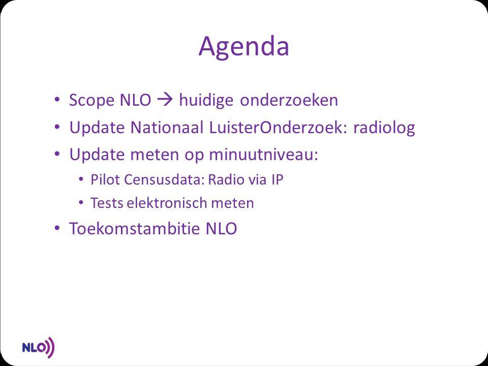 Agenda Scope NLO  huidige onderzoeken Update Nationaal LuisterOnderzoek: radiolog Update meten op minuutniveau: Pilot Censusdata: Radio via IP Tests elektronisch meten Toekomstambitie NLO