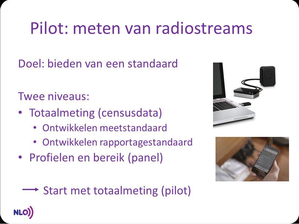 Pilot: meten van radiostreams Doel: bieden van een standaard Twee niveaus: Totaalmeting (censusdata) Ontwikkelen meetstandaard Ontwikkelen rapportagestandaard Profielen en bereik (panel) Start met totaalmeting (pilot)