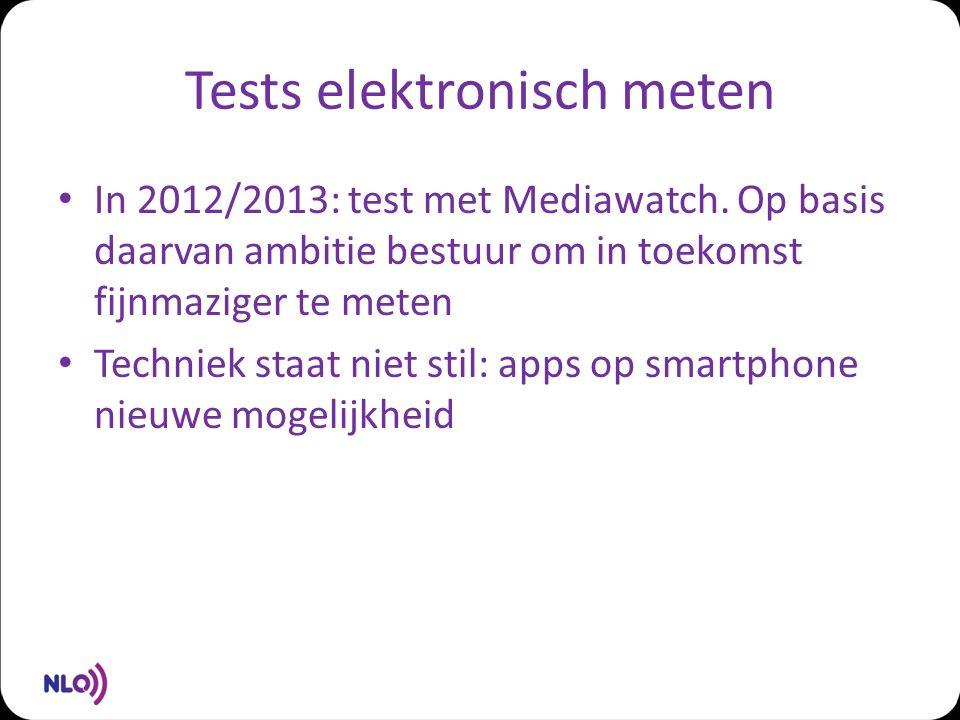 Tests elektronisch meten In 2012/2013: test met Mediawatch. Op basis daarvan ambitie bestuur om in toekomst fijnmaziger te meten Techniek staat niet s