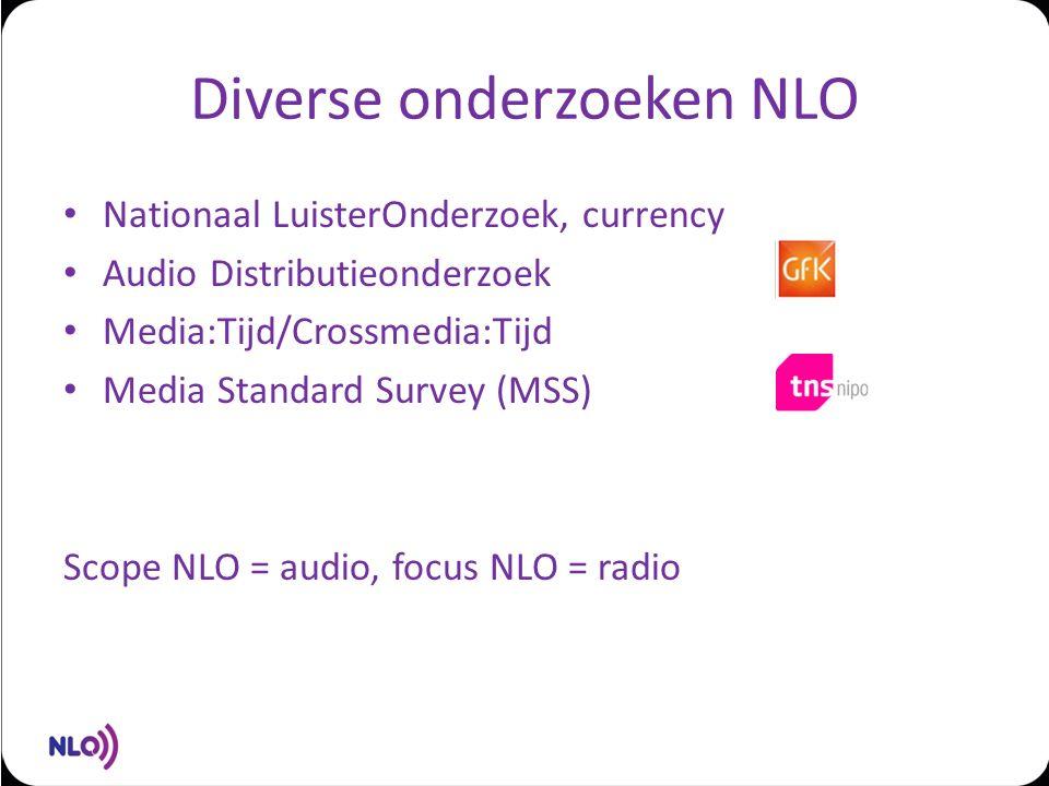 Diverse onderzoeken NLO Nationaal LuisterOnderzoek, currency Audio Distributieonderzoek Media:Tijd/Crossmedia:Tijd Media Standard Survey (MSS) Scope NLO = audio, focus NLO = radio