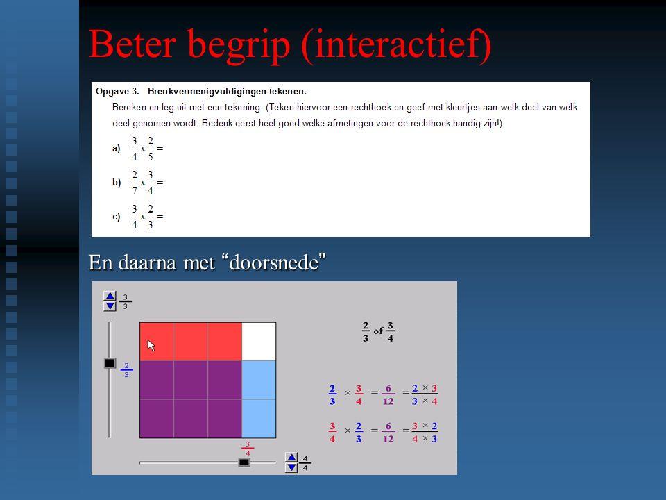 Beter begrip (interactief) En daarna met doorsnede