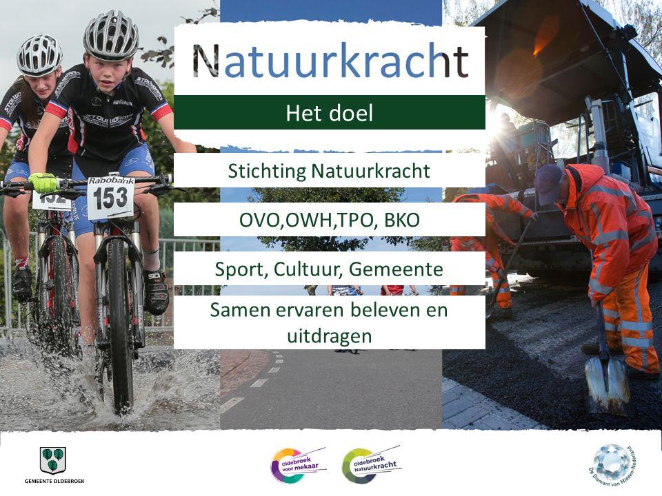 Het doel Stichting Natuurkracht Sport, Cultuur, Gemeente OVO,OWH,TPO, BKO Samen ervaren beleven en uitdragen