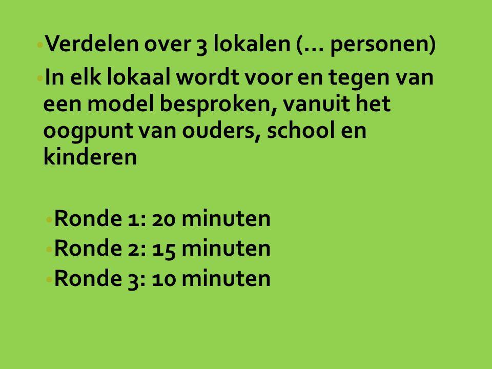 Verdelen over 3 lokalen (… personen) In elk lokaal wordt voor en tegen van een model besproken, vanuit het oogpunt van ouders, school en kinderen Ronde 1: 20 minuten Ronde 2: 15 minuten Ronde 3: 10 minuten