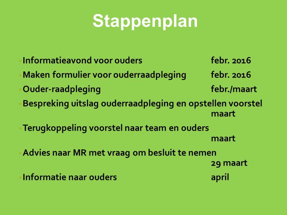 Stappenplan Informatieavond voor oudersfebr. 2016 Maken formulier voor ouderraadpleging febr.