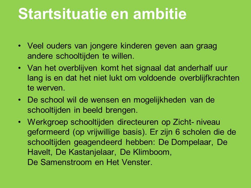 Startsituatie en ambitie Veel ouders van jongere kinderen geven aan graag andere schooltijden te willen.