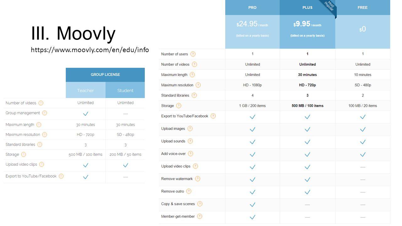 III. Moovly https://www.moovly.com/en/edu/info