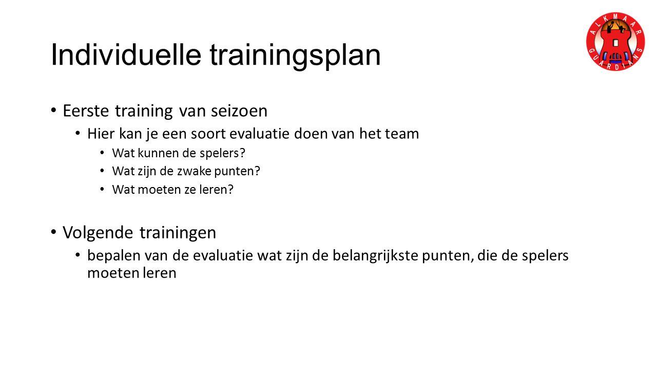 Individuelle trainingsplan Eerste training van seizoen Hier kan je een soort evaluatie doen van het team Wat kunnen de spelers.