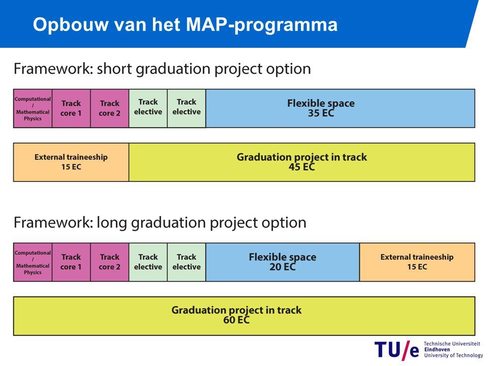 Opbouw van het MAP-programma