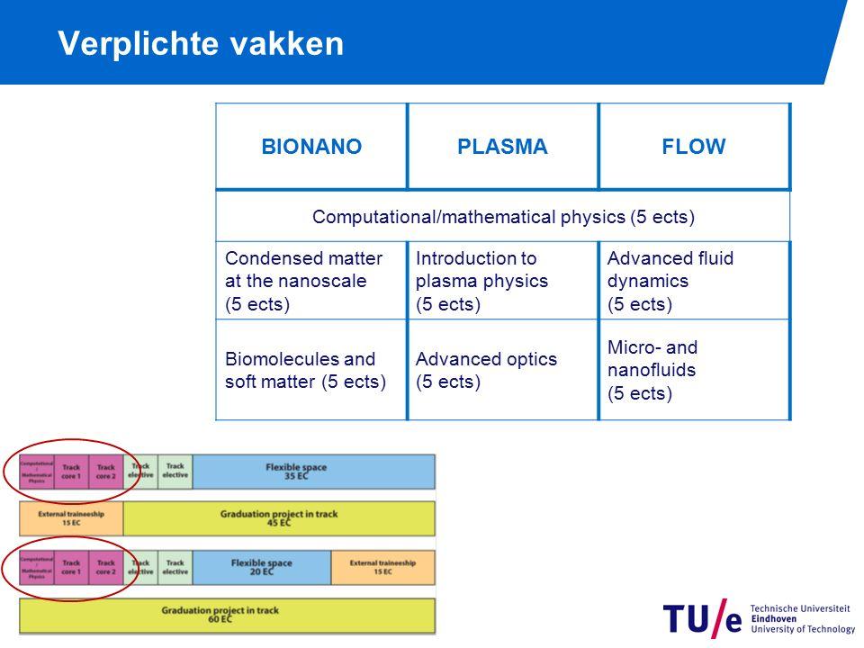Verplichte vakken BIONANOPLASMAFLOW Computational/mathematical physics (5 ects) Condensed matter at the nanoscale (5 ects) Introduction to plasma physics (5 ects) Advanced fluid dynamics (5 ects) Biomolecules and soft matter (5 ects) Advanced optics (5 ects) Micro- and nanofluids (5 ects)