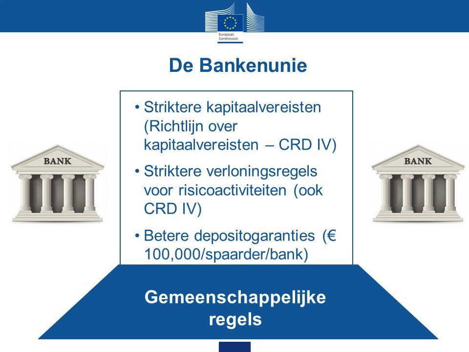 De Bankenunie Gemeenschappelijke regels Striktere kapitaalvereisten (Richtlijn over kapitaalvereisten – CRD IV) Striktere verloningsregels voor risico