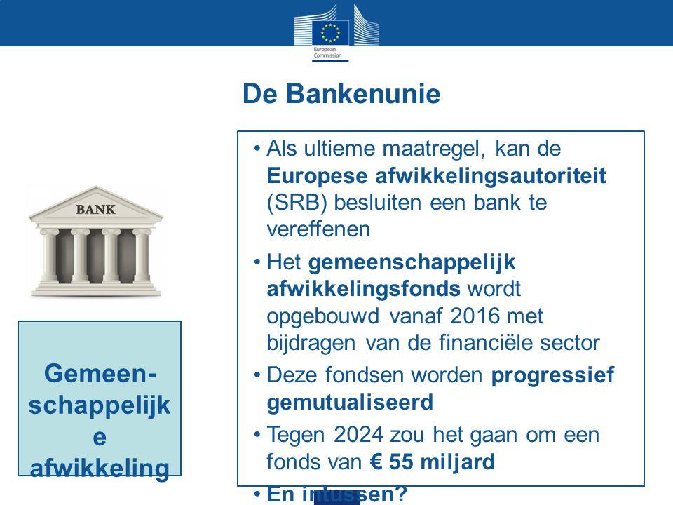 De Bankenunie Als ultieme maatregel, kan de Europese afwikkelingsautoriteit (SRB) besluiten een bank te vereffenen Het gemeenschappelijk afwikkelingsfonds wordt opgebouwd vanaf 2016 met bijdragen van de financiële sector Deze fondsen worden progressief gemutualiseerd Tegen 2024 zou het gaan om een fonds van € 55 miljard En intussen.