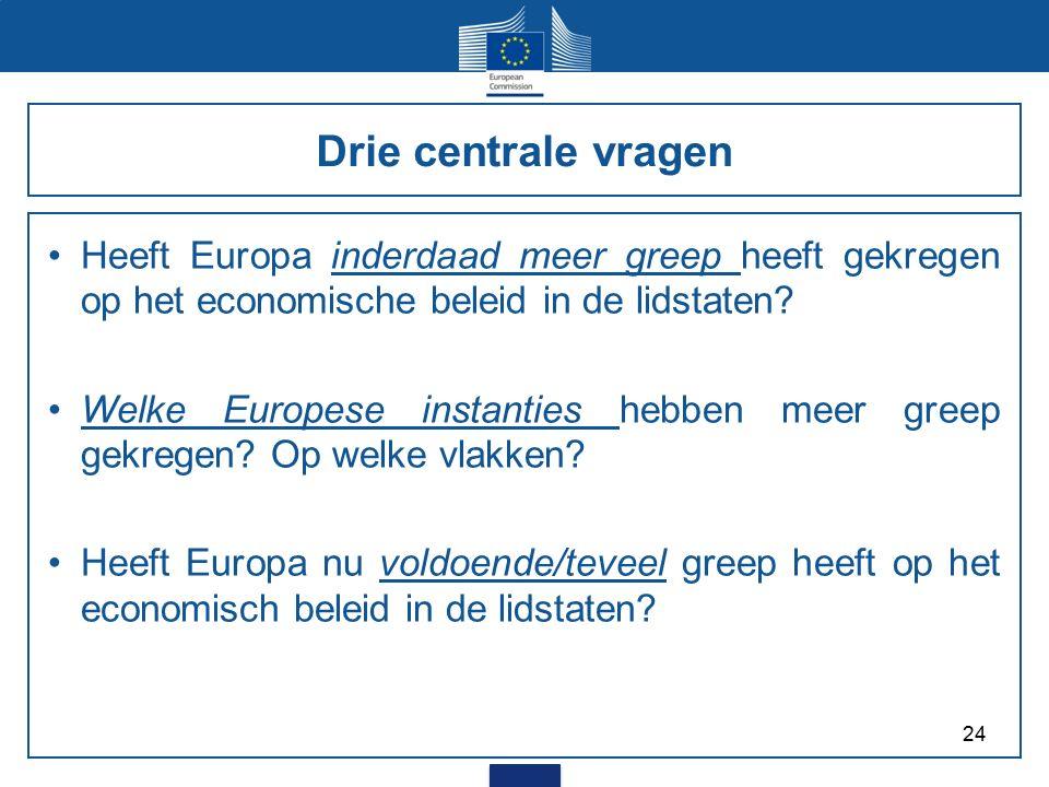 24 Drie centrale vragen Heeft Europa inderdaad meer greep heeft gekregen op het economische beleid in de lidstaten? Welke Europese instanties hebben m