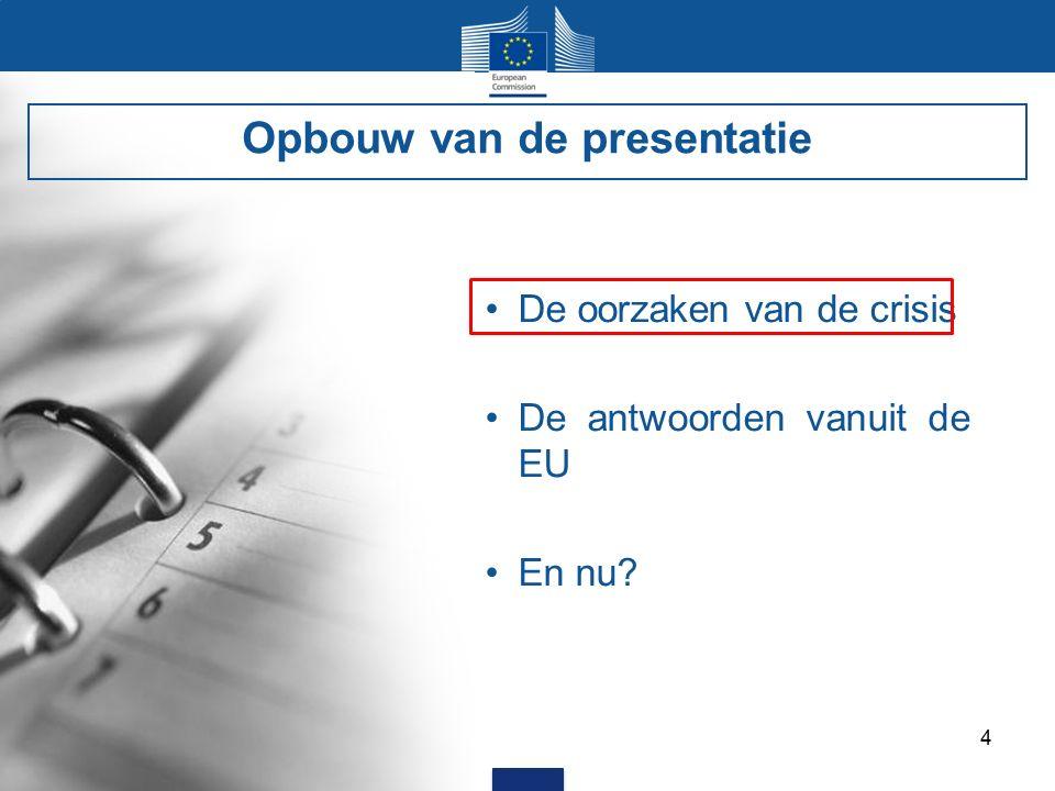 4 De oorzaken van de crisis De antwoorden vanuit de EU En nu Opbouw van de presentatie