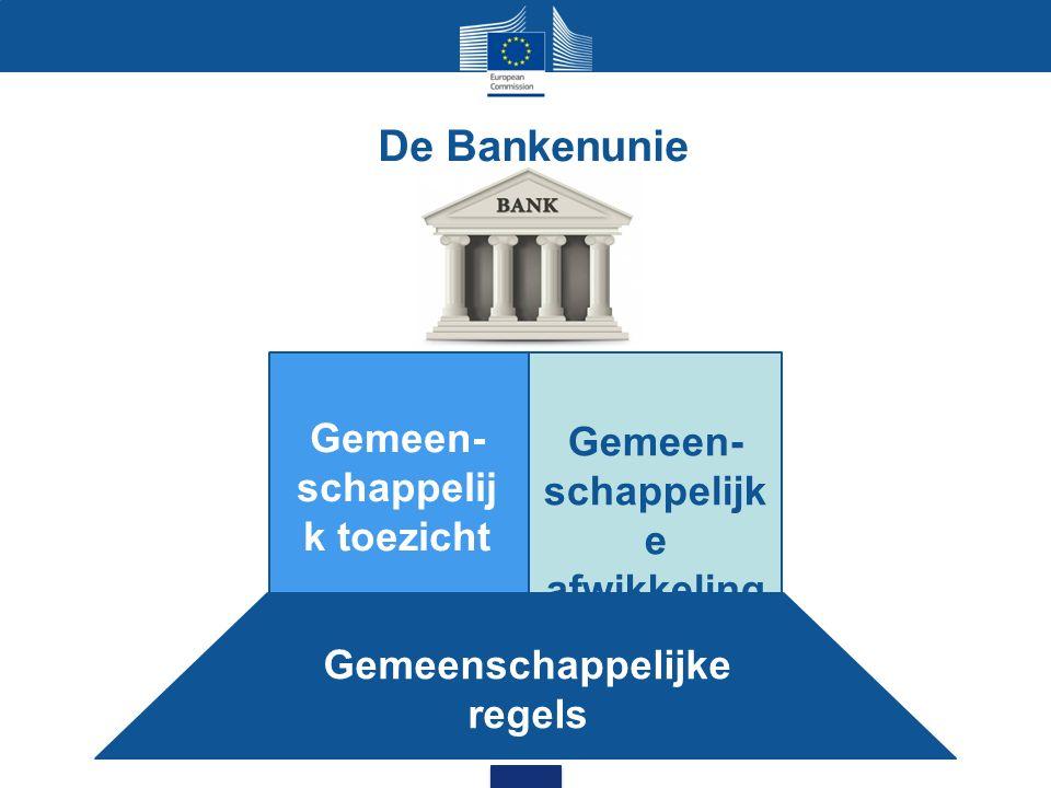 De Bankenunie Gemeenschappelijke regels Gemeen- schappelij k toezicht Gemeen- schappelijk e afwikkeling