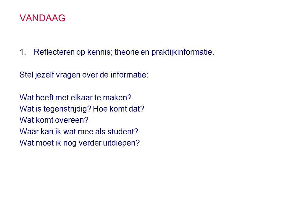 VANDAAG 1.Reflecteren op kennis; theorie en praktijkinformatie.