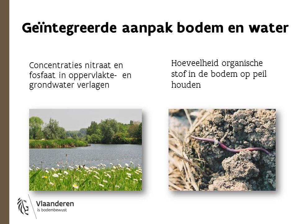 Geïntegreerde aanpak bodem en water Concentraties nitraat en fosfaat in oppervlakte- en grondwater verlagen Hoeveelheid organische stof in de bodem op peil houden