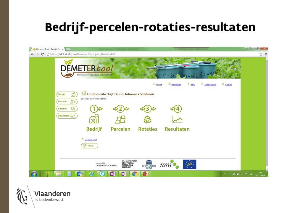 Bedrijf-percelen-rotaties-resultaten
