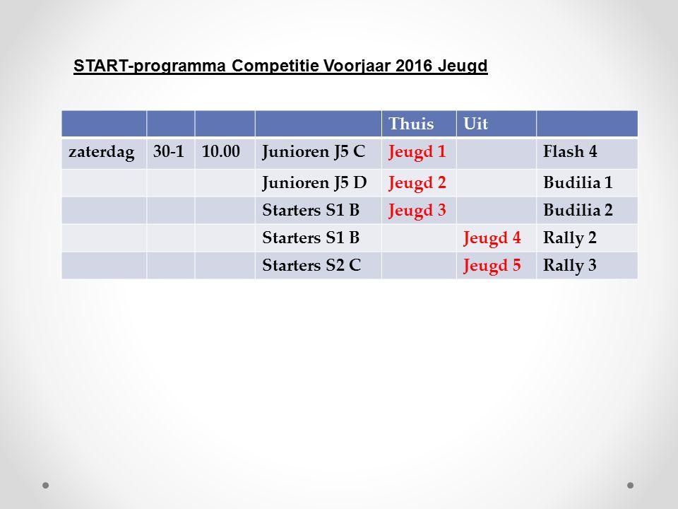 ThuisUit zaterdag30-110.00Junioren J5 CJeugd 1Flash 4 Junioren J5 DJeugd 2Budilia 1 Starters S1 BJeugd 3Budilia 2 Starters S1 BJeugd 4Rally 2 Starters