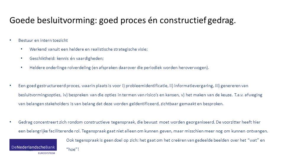 Goede besluitvorming: goed proces én constructief gedrag.