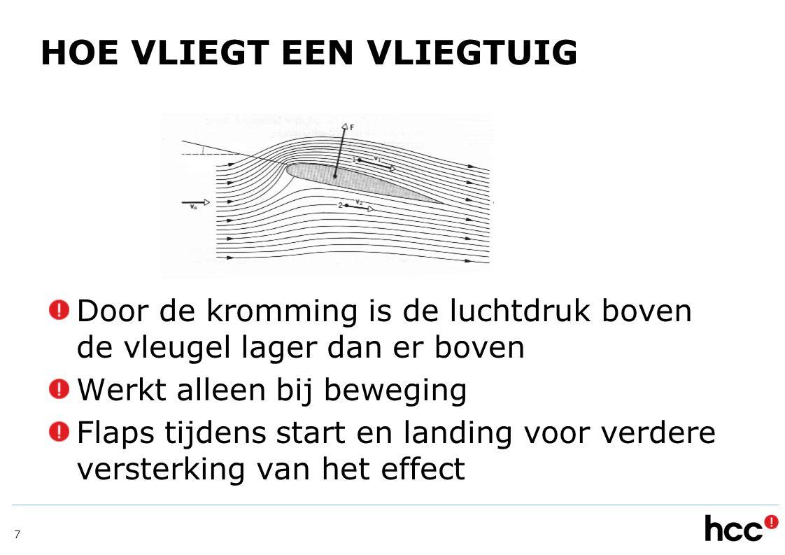 HOE VLIEGT EEN VLIEGTUIG Door de kromming is de luchtdruk boven de vleugel lager dan er boven Werkt alleen bij beweging Flaps tijdens start en landing