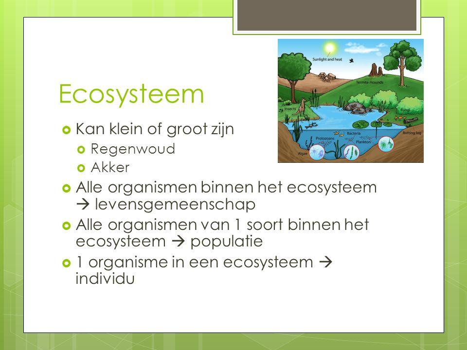 Ecosysteem  Kan klein of groot zijn  Regenwoud  Akker  Alle organismen binnen het ecosysteem  levensgemeenschap  Alle organismen van 1 soort bin