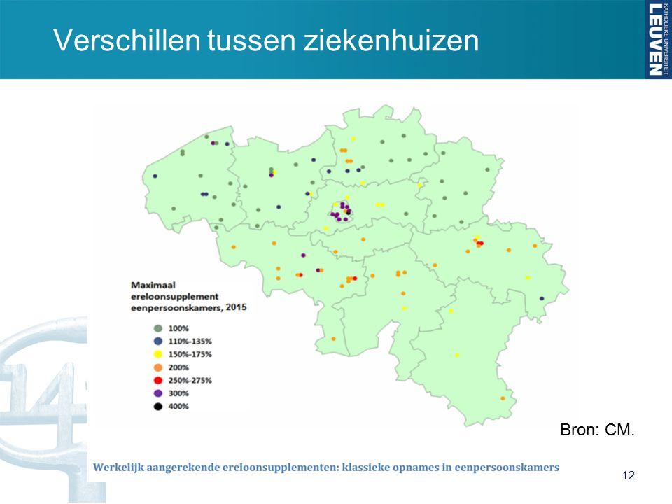 Verschillen tussen ziekenhuizen 12 Bron: CM.