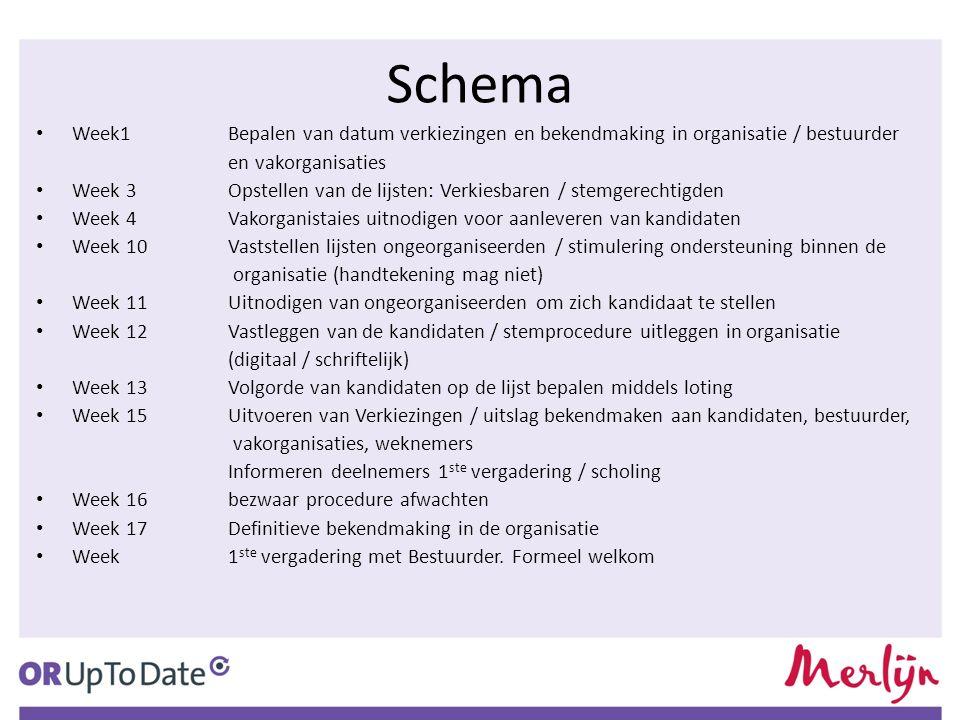 Schema Week1Bepalen van datum verkiezingen en bekendmaking in organisatie / bestuurder en vakorganisaties Week 3Opstellen van de lijsten: Verkiesbaren
