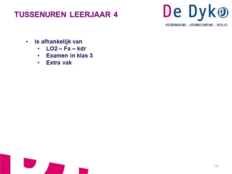 14 VERBINDEND - VERNIEUWEND - VEILIG TUSSENUREN LEERJAAR 4 Is afhankelijk van LO2 – Fa – kdr Examen in klas 3 Extra vak