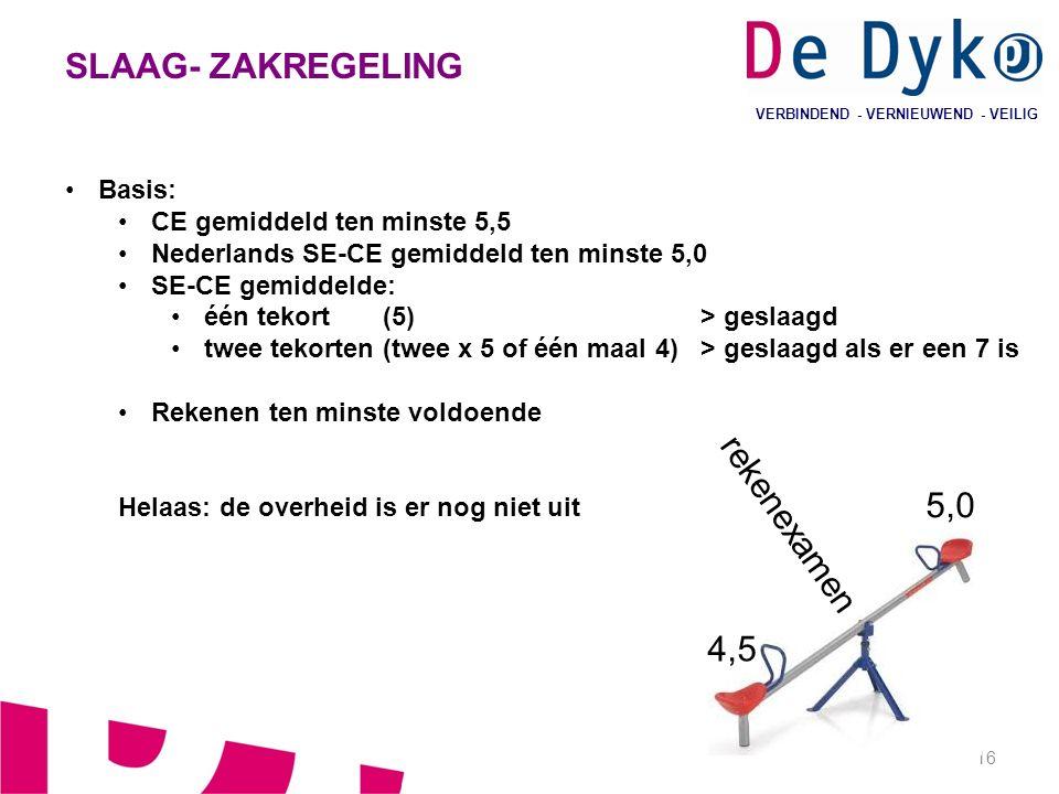 16 VERBINDEND - VERNIEUWEND - VEILIG SLAAG- ZAKREGELING Basis: CE gemiddeld ten minste 5,5 Nederlands SE-CE gemiddeld ten minste 5,0 SE-CE gemiddelde: één tekort(5) > geslaagd twee tekorten(twee x 5 of één maal 4)> geslaagd als er een 7 is Rekenen ten minste voldoende Helaas: de overheid is er nog niet uit 4,5 5,0 rekenexamen