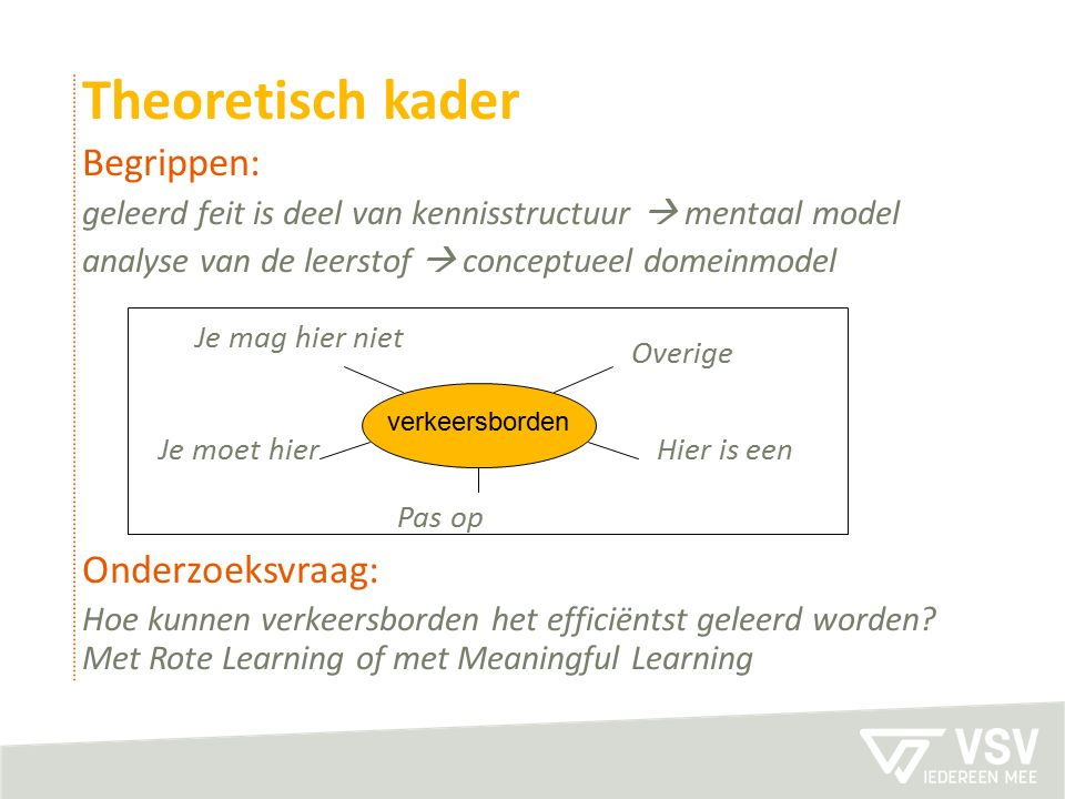 Theoretisch kader Begrippen: geleerd feit is deel van kennisstructuur  mentaal model analyse van de leerstof  conceptueel domeinmodel Onderzoeksvraag: Hoe kunnen verkeersborden het efficiëntst geleerd worden.