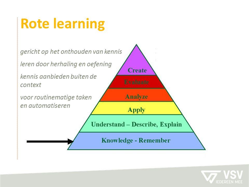 Rote learning gericht op het onthouden van kennis leren door herhaling en oefening kennis aanbieden buiten de context voor routinematige taken en automatiseren