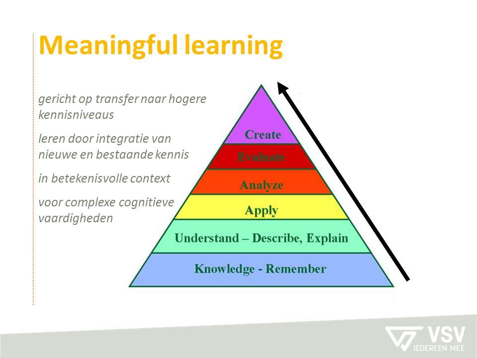 Meaningful learning gericht op transfer naar hogere kennisniveaus leren door integratie van nieuwe en bestaande kennis in betekenisvolle context voor complexe cognitieve vaardigheden