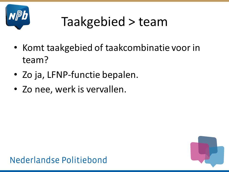 Taakgebied > team Komt taakgebied of taakcombinatie voor in team? Zo ja, LFNP-functie bepalen. Zo nee, werk is vervallen.
