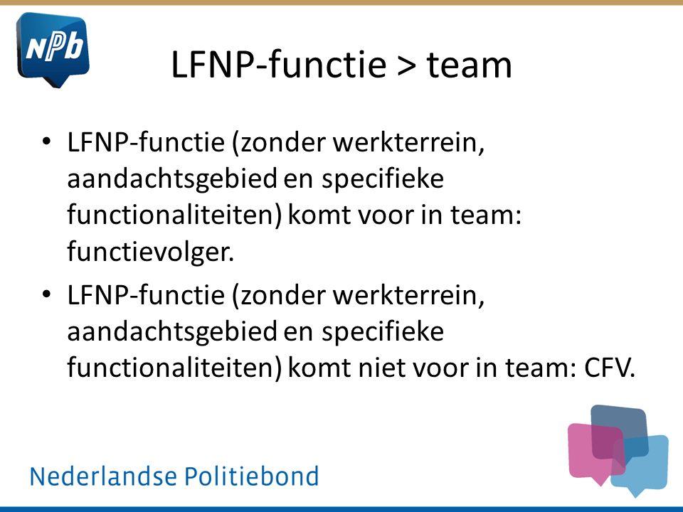 LFNP-functie > team LFNP-functie (zonder werkterrein, aandachtsgebied en specifieke functionaliteiten) komt voor in team: functievolger. LFNP-functie