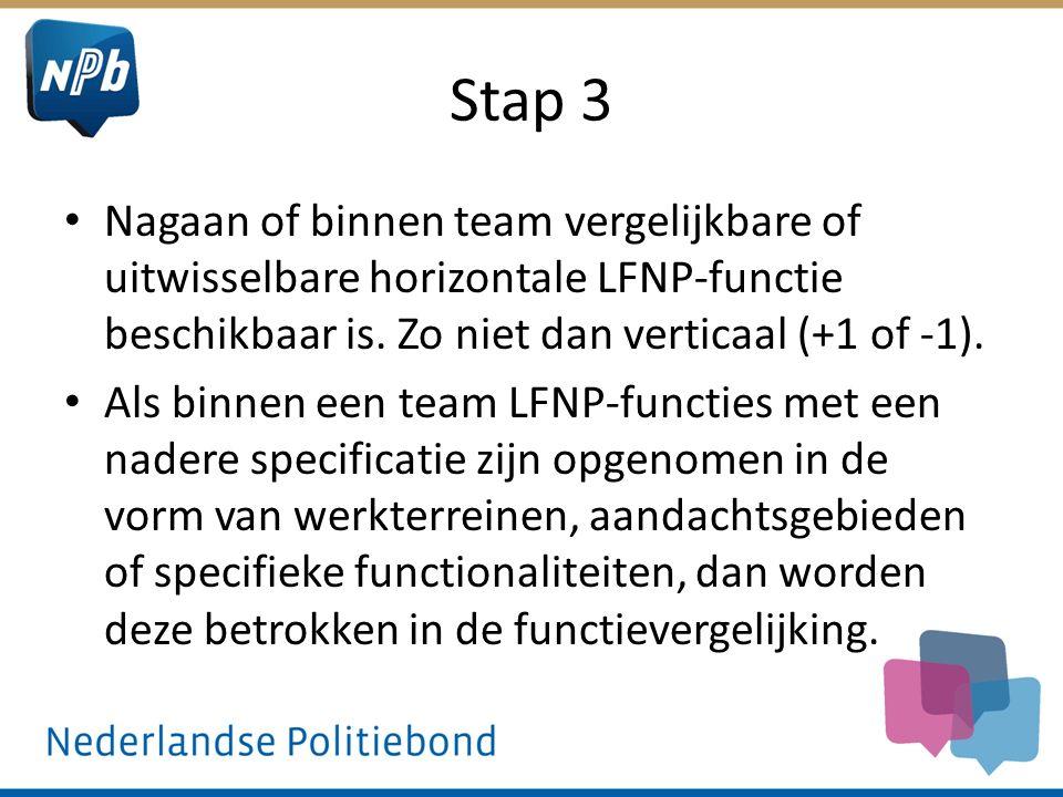 Stap 3 Nagaan of binnen team vergelijkbare of uitwisselbare horizontale LFNP-functie beschikbaar is. Zo niet dan verticaal (+1 of -1). Als binnen een