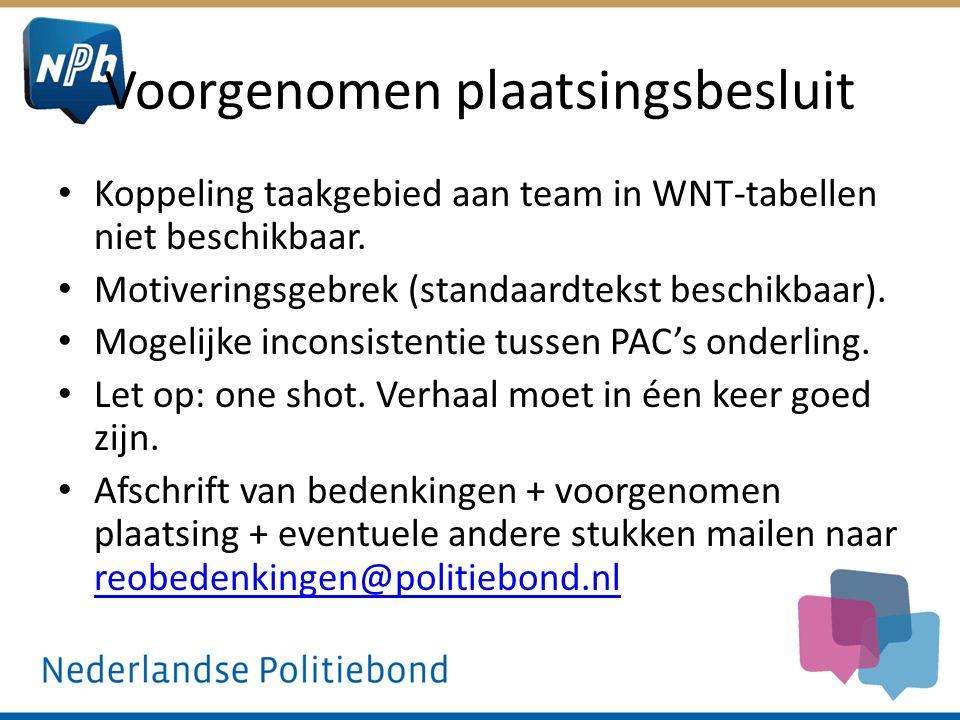 Voorgenomen plaatsingsbesluit Koppeling taakgebied aan team in WNT-tabellen niet beschikbaar.