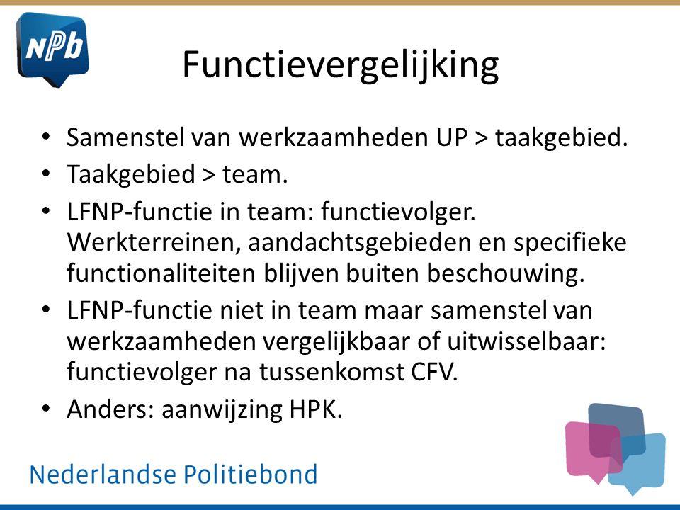 Functievergelijking Samenstel van werkzaamheden UP > taakgebied. Taakgebied > team. LFNP-functie in team: functievolger. Werkterreinen, aandachtsgebie