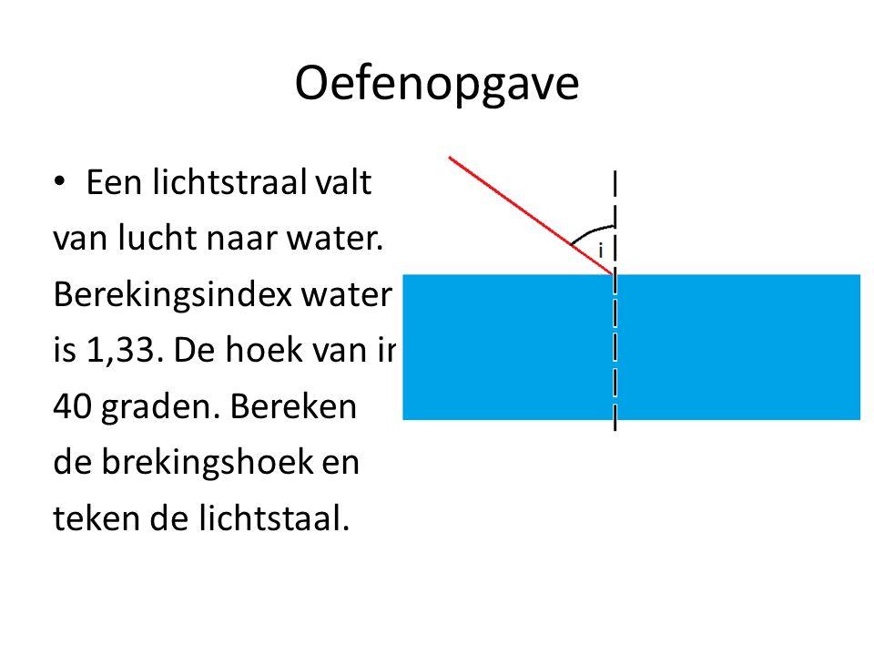Oefenopgave Een lichtstraal valt van lucht naar water. Berekingsindex water is 1,33. De hoek van inval is 40 graden. Bereken de brekingshoek en teken