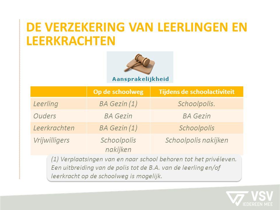 DE VERZEKERING VAN LEERLINGEN EN LEERKRACHTEN Op de schoolwegTijdens de schoolactiviteit LeerlingBA Gezin (1)Schoolpolis. OudersBA Gezin LeerkrachtenB