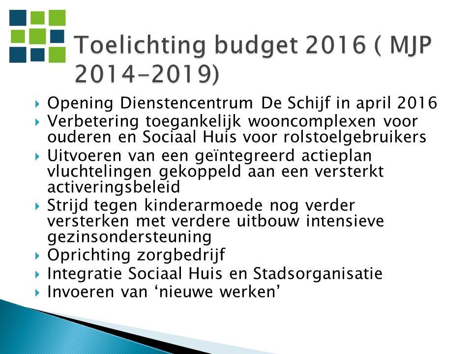 Totale kost: € 4,585 mio  Voor 2016: € 0,105 mio