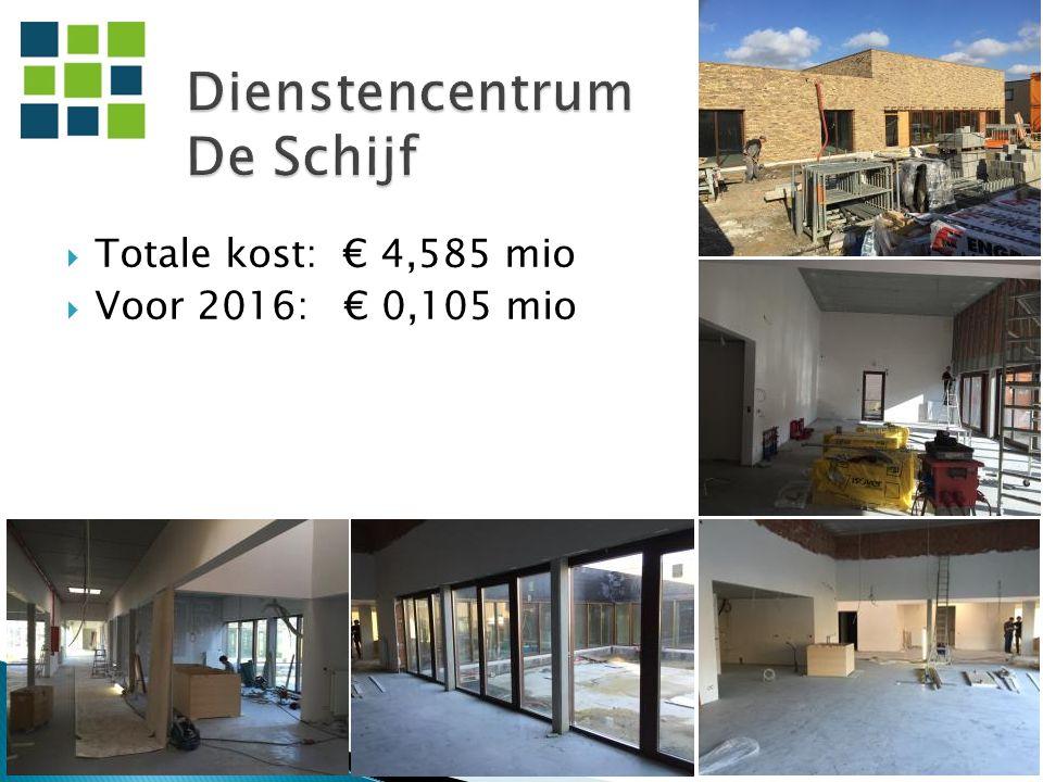  Renovatie bejaardenwoningen Antwerpsesteenweg  Totaal budget: € 3,550 mio  Budget 2016: € 0,200 mio