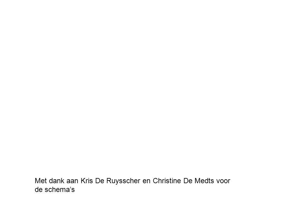Met dank aan Kris De Ruysscher en Christine De Medts voor de schema's