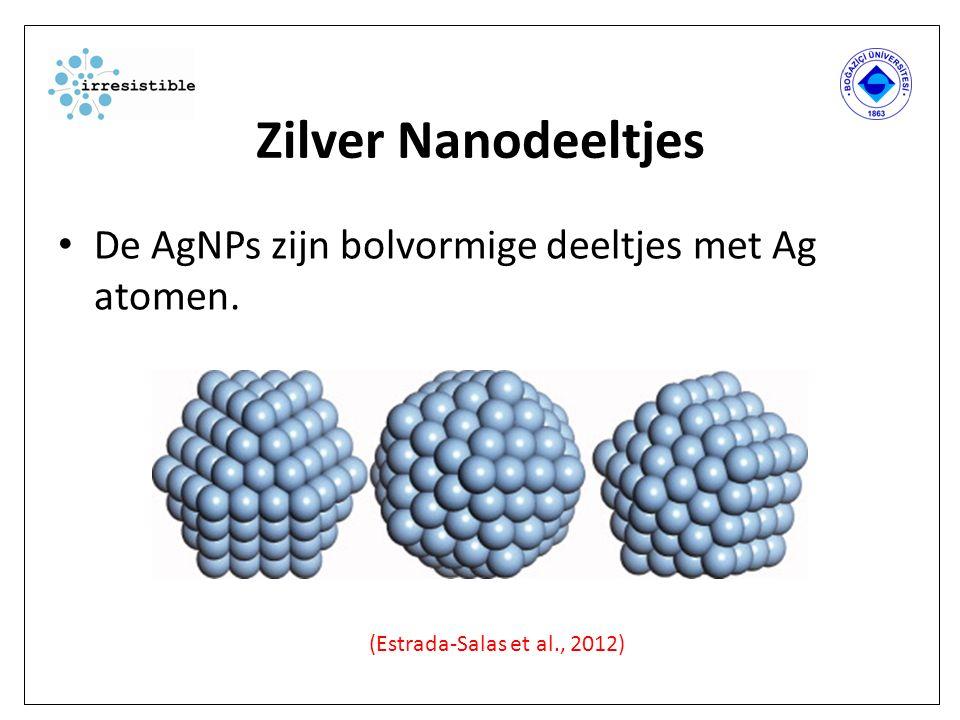 Zilver Nanodeeltjes De AgNPs zijn bolvormige deeltjes met Ag atomen. (Estrada-Salas et al., 2012)