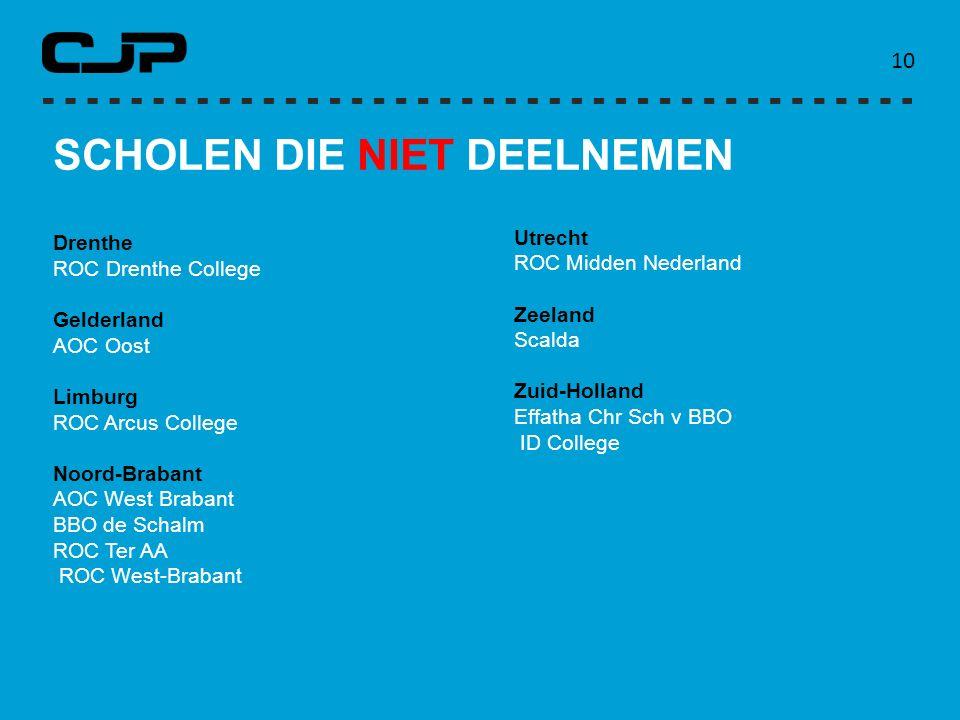 10 SCHOLEN DIE NIET DEELNEMEN Drenthe ROC Drenthe College Gelderland AOC Oost Limburg ROC Arcus College Noord-Brabant AOC West Brabant BBO de Schalm R