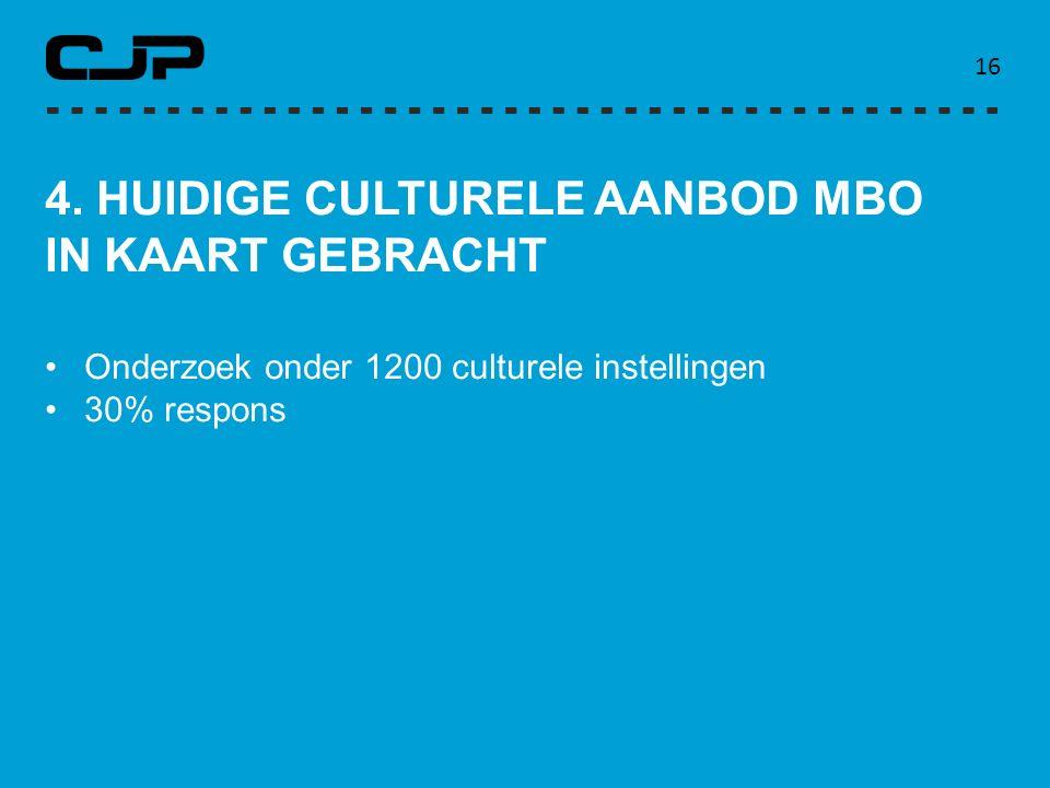16 4. HUIDIGE CULTURELE AANBOD MBO IN KAART GEBRACHT Onderzoek onder 1200 culturele instellingen 30% respons